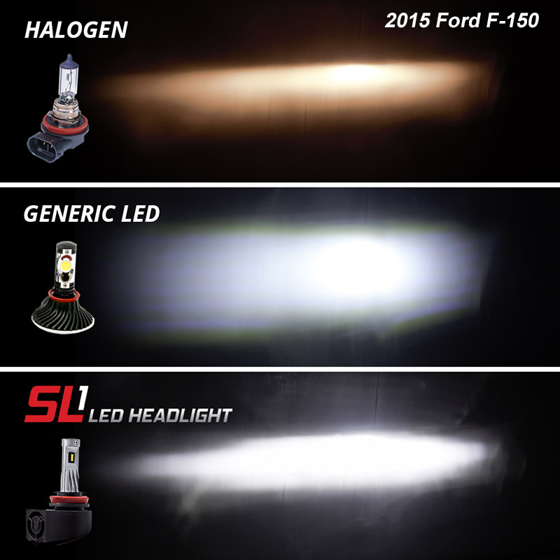 Other Leds On The Market Are Too Have No Hotspot In Beam Pattern Or They Simply Stop Working After Just A Few Months Sl1 Led Finally Provides