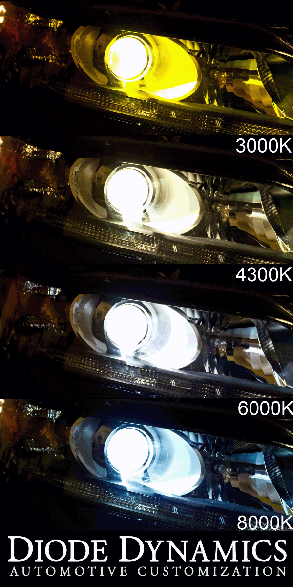 HID Color Reference